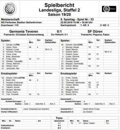 Teveren1-50Spielbericht