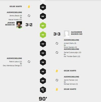 Teveren2-40Spielverlauf2