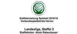 Staffeleinteilung Landesliga