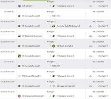 Germania III startet in Gillrath in die Saison.